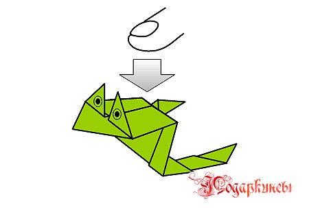 Можно пририсовать лягушке глазки и начинать прыгать! Для этого на бумажную лягушку, нужно слегка нажать и отпустить. Схема прыгающей лягушки